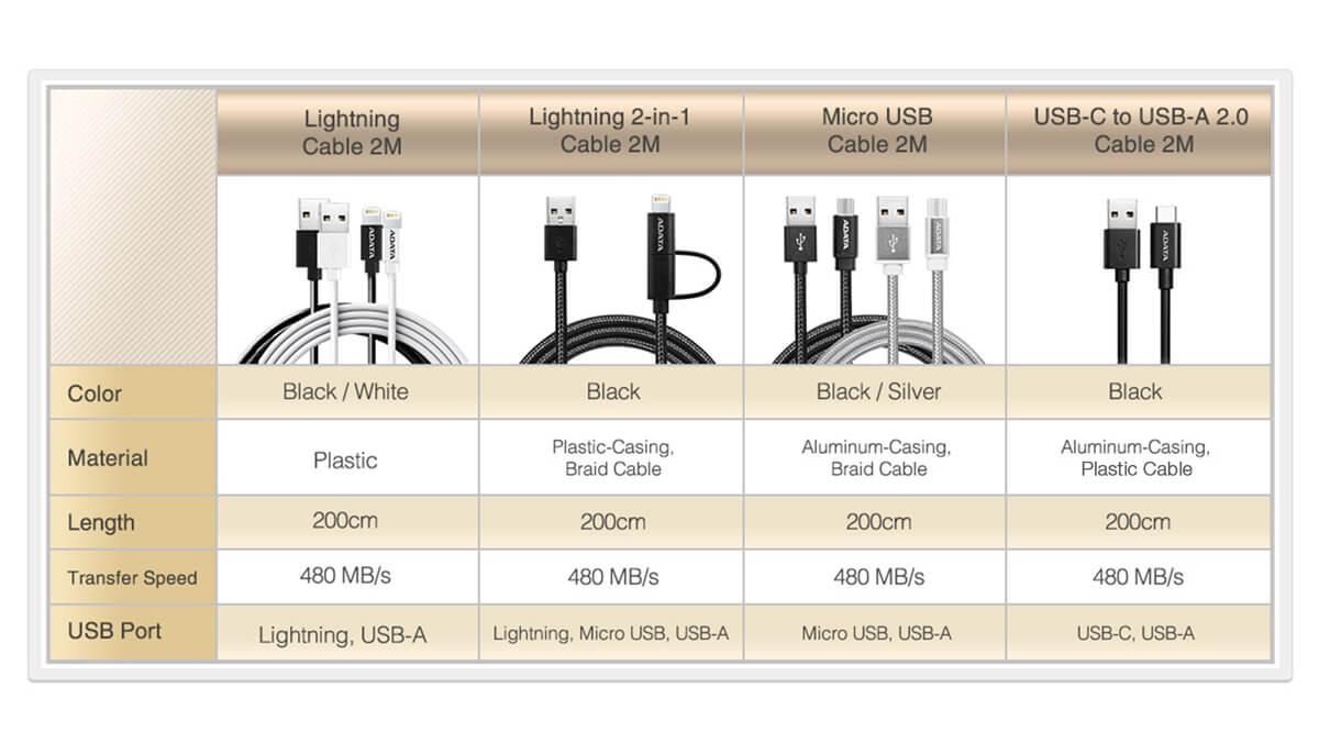 کابل تبدیل ای دیتا USB به microUSB/لایتنینگ مدل 2-IN-1 طول 2 متر