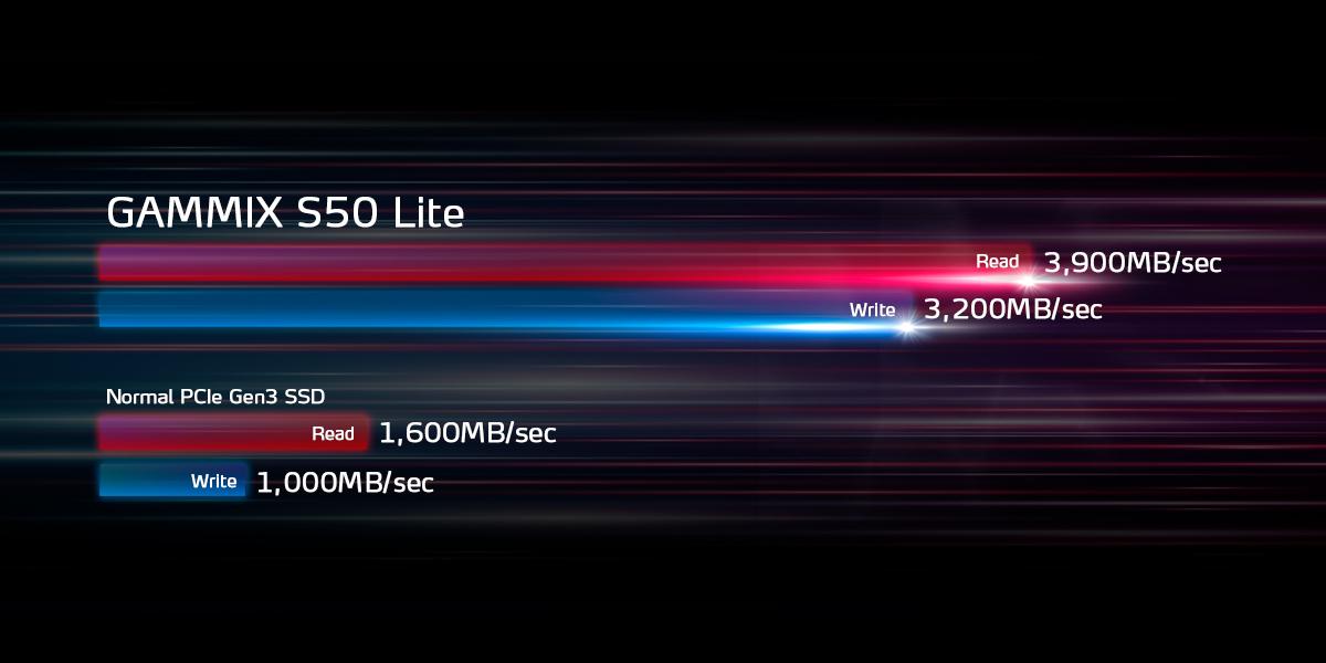 اس اس دی اینترنال ایکس پی جی مدل GAMMIX S50 Lite PCIe Gen4x4 M.2 2280